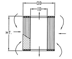 Solberg Filter Group Diagram